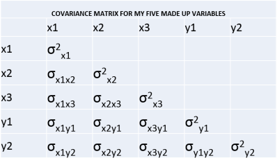Corr matrix 1
