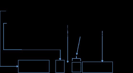 Plot equation breakdown