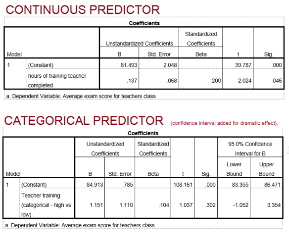 regression results 1