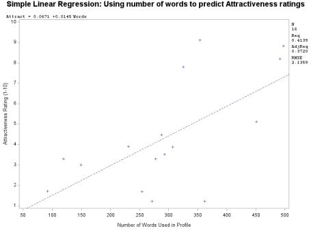 regression primer plot 1